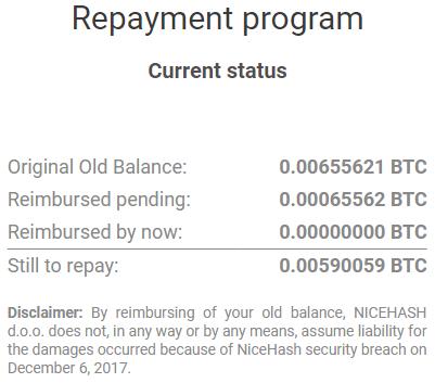NiceHashの払い戻し状況